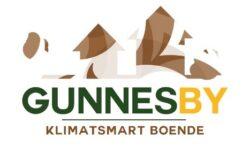 Aktier i Säve Gunnesby Klimatfastigheter AB (publ)